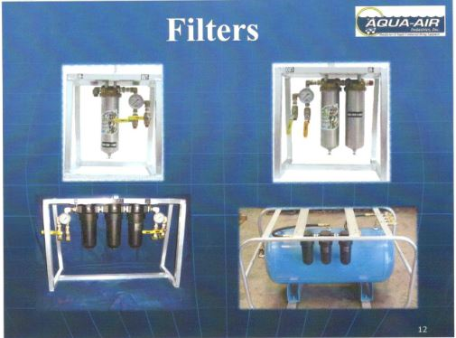 Filter & Filter Systems